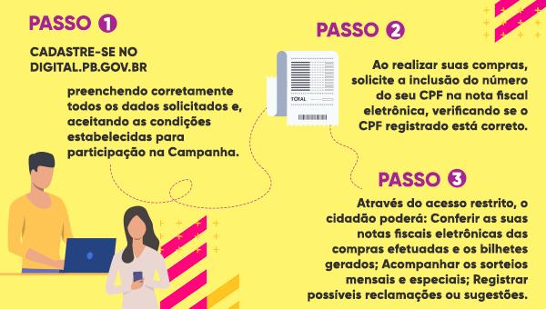 Etapas para cadastro no Digital.pb.gov.br mobile
